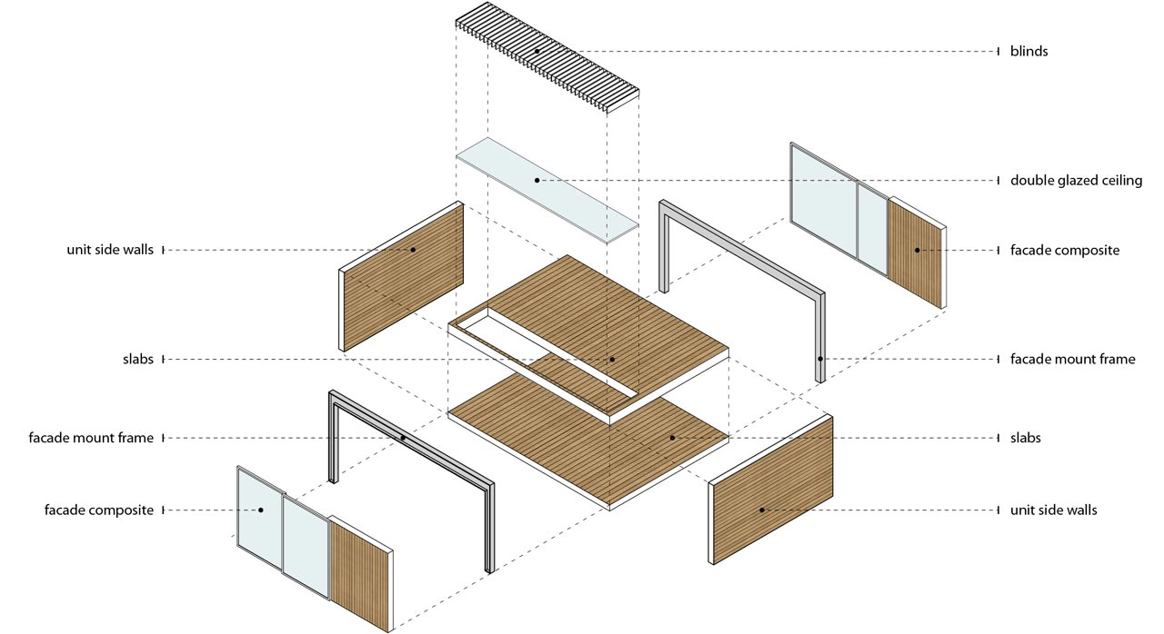 Living+ Unit-exploded view