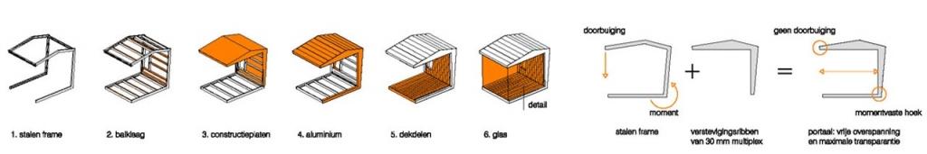 2by4-tuinhuis-oude-rijn_tekeningen_1