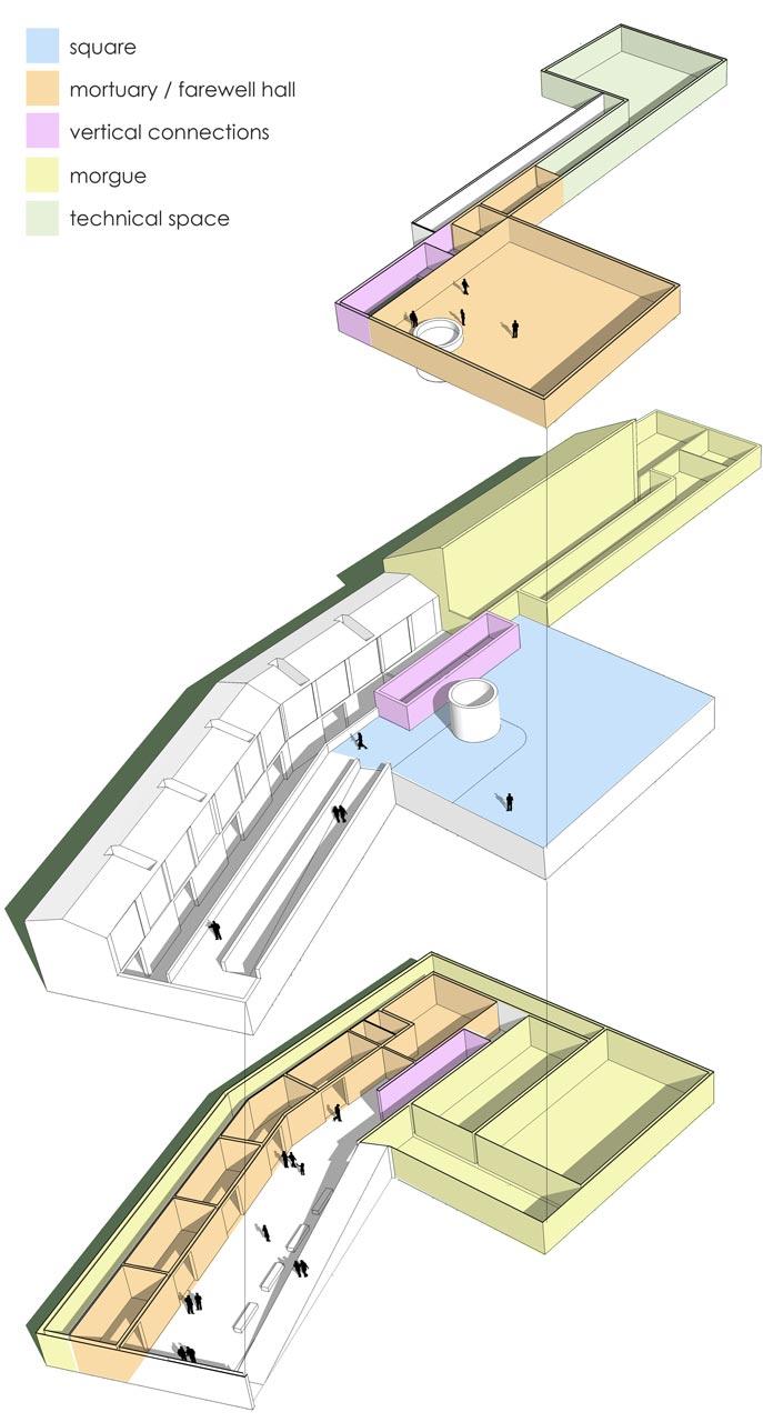 Cittadella del Commiato-Program-Diagram