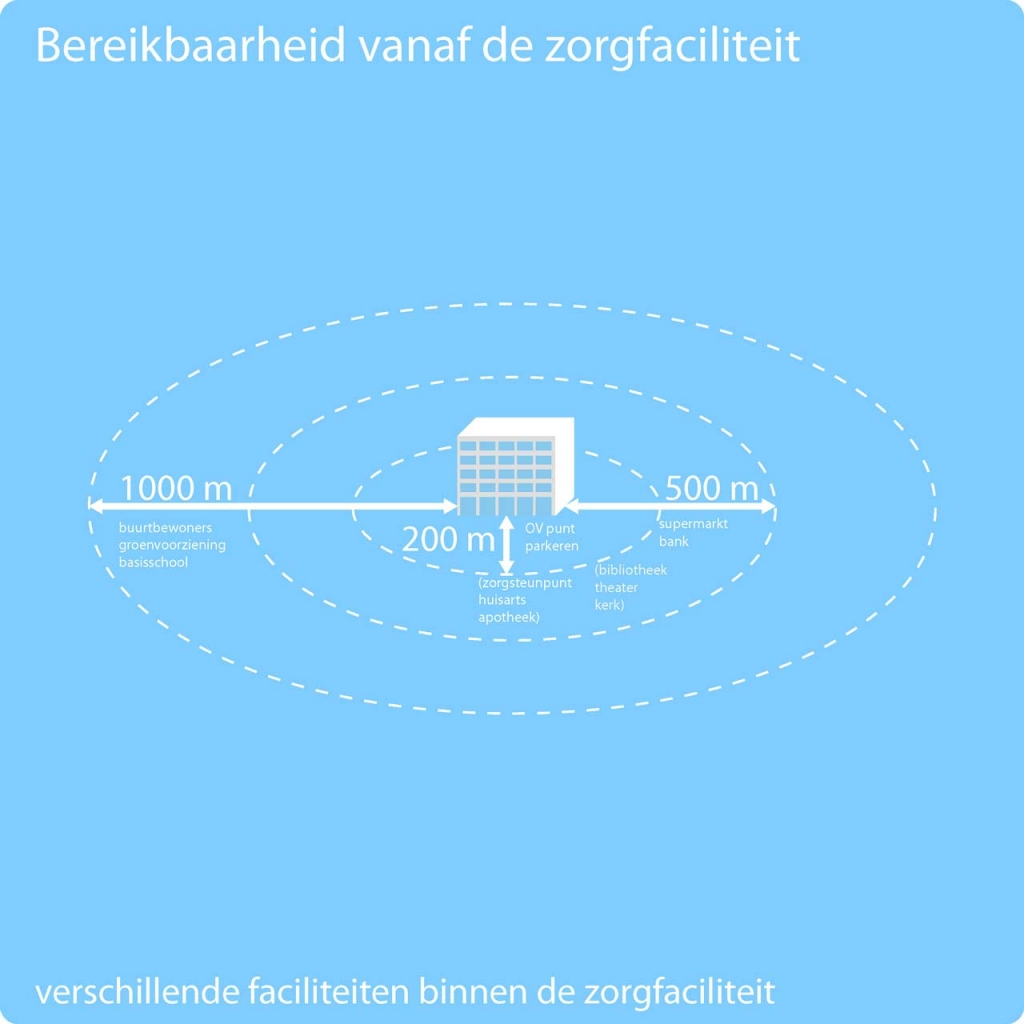 2by4-Kantoor-transformatie-herbestemming-schema_01