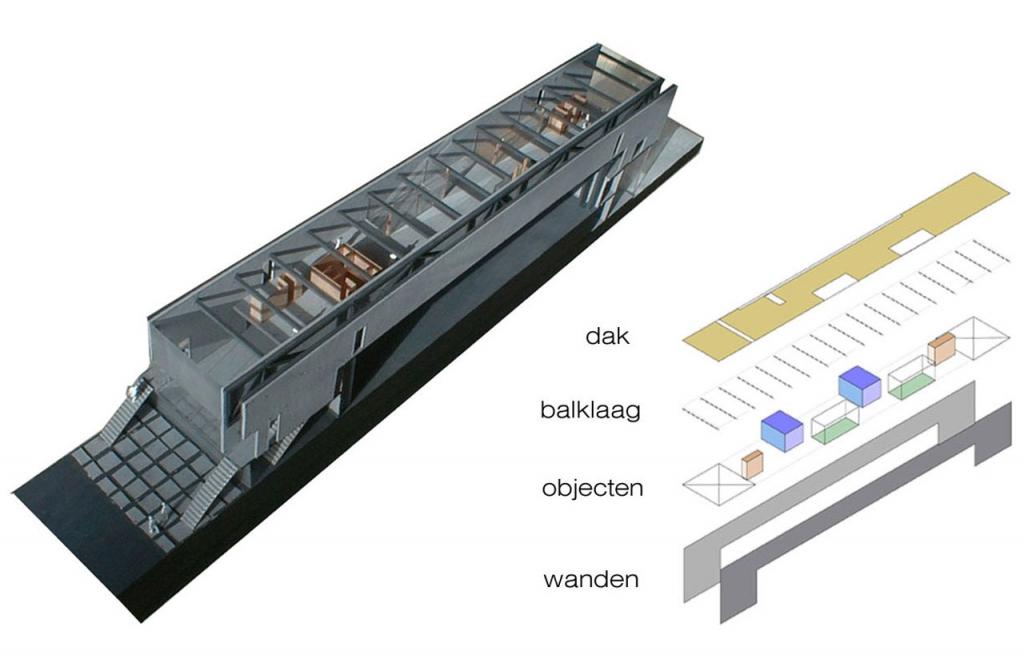 2by4-Prijsvraag 'Goudse Poort'-Model and schema